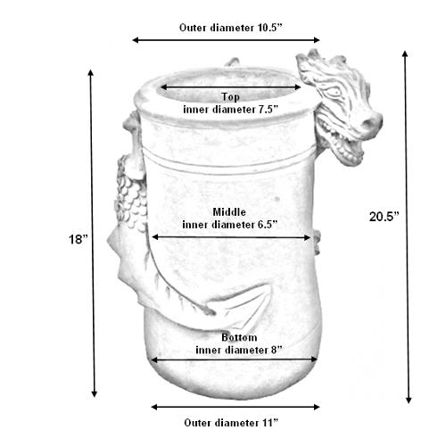 Dragon_chimney_pot_diagram