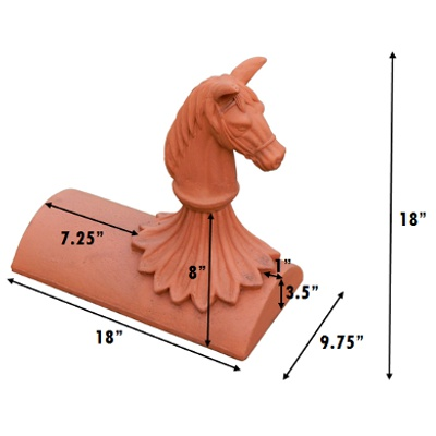 Horse head segmental stop end finial measurements inches
